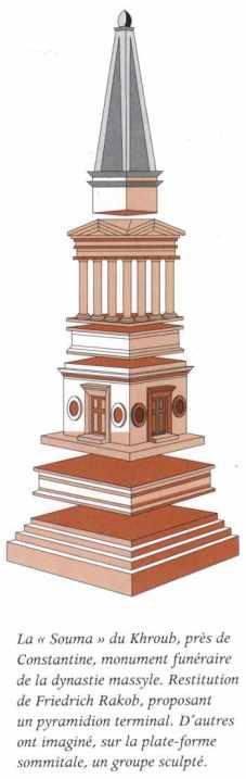 Mausolée-tour théorique (Souma d'el Khroub et alter)